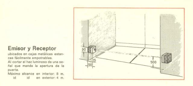 manusa historia emisor receptor puertas automaticas catalogo antiguo empresa